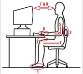 Example of good posture