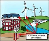 What is Alternative Energy?