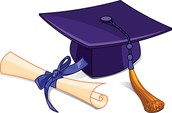 Graduation Help