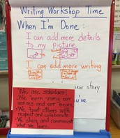 """Writers Know What to Do When Their """"Done"""""""
