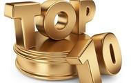 Congratulations to the TOP TEN!!
