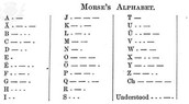 What even is morse code?