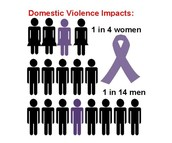 Domestic violence doesn't only affect women