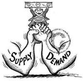 Supply Vs. Demand