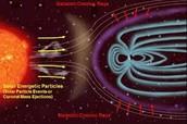 Radiation/ Cosmic Rays