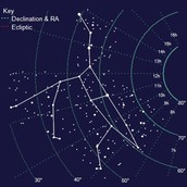 http://www.topastronomer.com/StarCharts/Constellations/Ursa-Major.php
