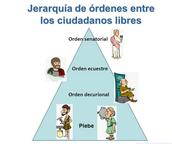 Sociedad de Hispania