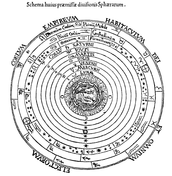 Ptolemaiose geotsentriline maailmasüsteem