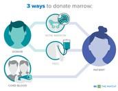 3 ways to donate
