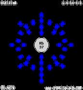 Rubidium Bhor diagram- neutral atom