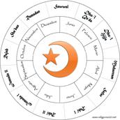 La Hégira musulmana y el calendario musulmán