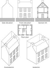 My Career as an Architect