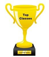 Top AR Classes: 2nd Six Weeks
