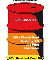 Inside Oil