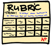 Writing Rubrics PLC's Are A BIG Hit!