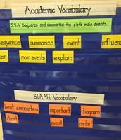 Lead4ward Academic Vocabulary
