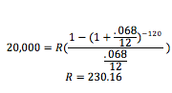 Student Loans Equation