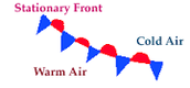 Stationary Front Map Symbol