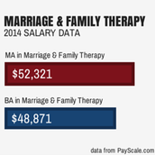 What is the salary information?