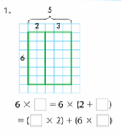 Distributive Property of Area