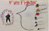 Parts of a Firefighter