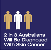 Why is skin cancer a concern in Australia?