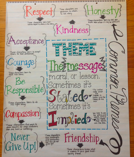 kindness definition essay