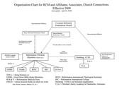 Catholic Reformations