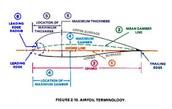 Wind Terminology