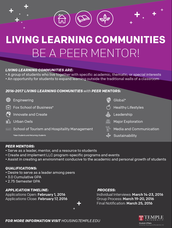 Peer Mentor Applications are Open!