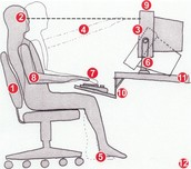 Example of bad posture