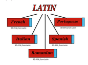 Latin Influence