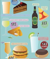 Know Your Calorie Count