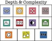 Depth and Complexity Icons...