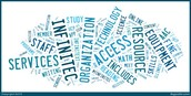 170 ways to use Word Clouds in the Classroom