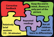 Each Student Has A Reading Puzzle