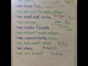 Our Classroom is a Place Where...