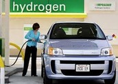 Top Reasons to use Hydrogen Cars