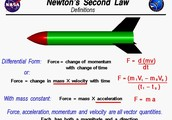 Newton's Second Law Of Motion!