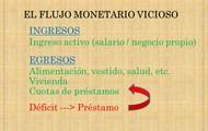 Flujo monetario vicioso