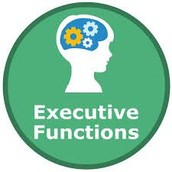 Executive Functioning Skills Articles