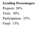 Grading Scale and Percentages