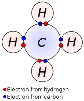 Secret Menorah! (Covalent Compounds)