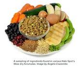 Ingredints