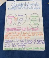 Lesson 14-8 Quadrilaterals