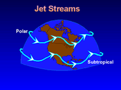 The Subtropical Jet and The Polar Jet