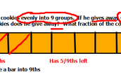 4th grade Like Fractions