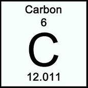 About Carbon