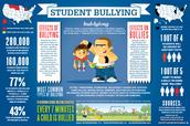 Student Bullying