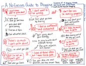 You Should Start a Blog Right Now!